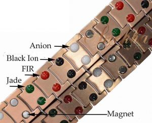 Advantages of bio magnets and color codes