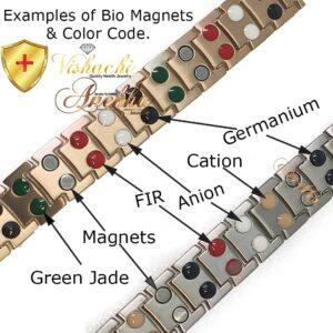 Bio Magnets Example Encoding Colors